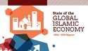 Picture of the Global Islamic Economy Report 2014/2015